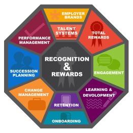Recognition-Rewards-01